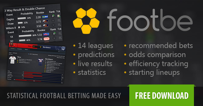 Free football betting site